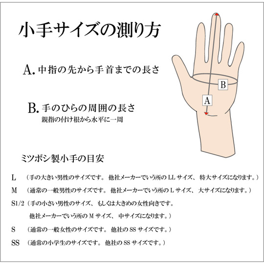 http://www.budougu.co.jp/images/material/item_XXL/kote-size.jpg